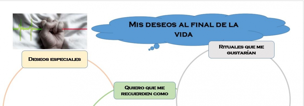 Planificación Personal por Adelantado de Grupo AMÁS.
