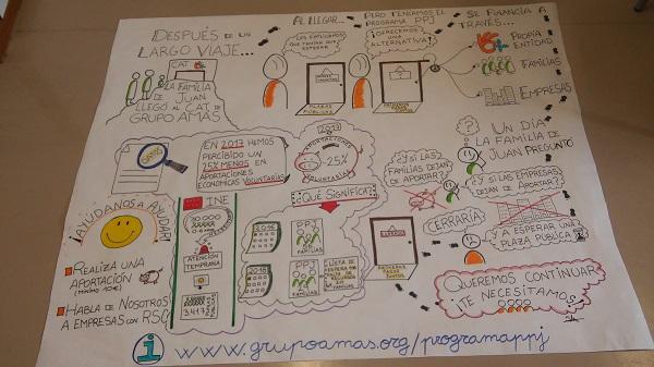 Programa Primeros Pasos Juntos del Centro de Atención Temprana. Foto: Grupo AMÁS.